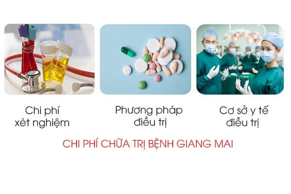 chi phí chữa trị bệnh giang mai ở Biên Hòa