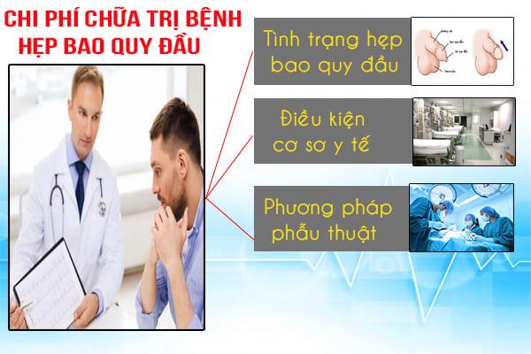 chi phí chữa trị bệnh hẹp bao quy đầu ở Biên Hòa