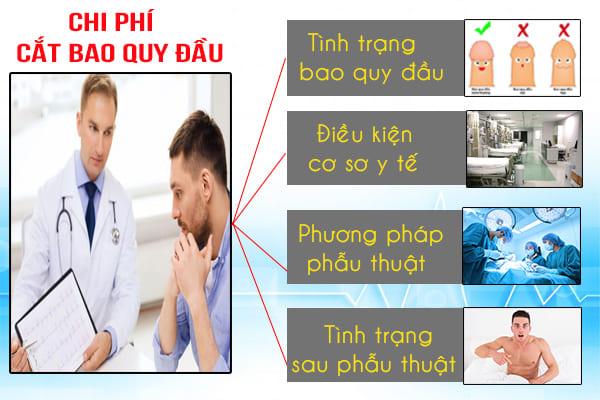 chi phí cắt bao quy đầu ở Đồng Nai