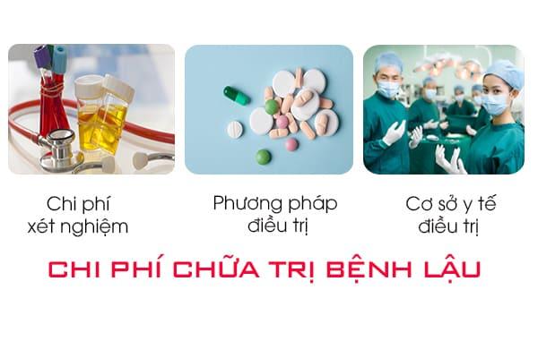 chi phí chữa trị bệnh lậu ở Biên Hòa