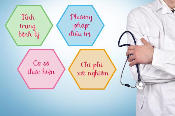 chi phí chữa trị bệnh mụn rộp sinh dục ở Biên Hòa