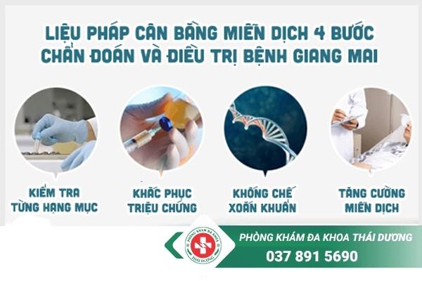 địa chỉ chữa trị bệnh giang mai ở Biên Hòa