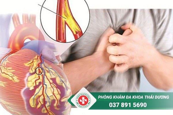 Triệu chứng cơn đau thắt ngực điển hình