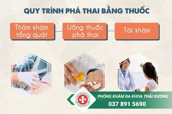 Quy trình phá thai bằng thuốc tại Phòng khám Thái Dương - Biên Hòa